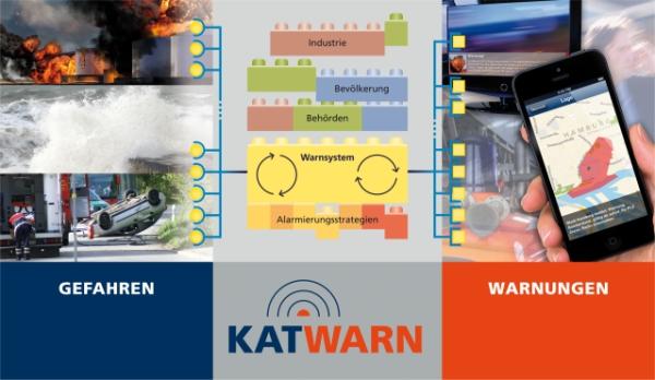 KATWARN - Infografik