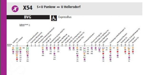 BVG - Liniennetz Bus X54