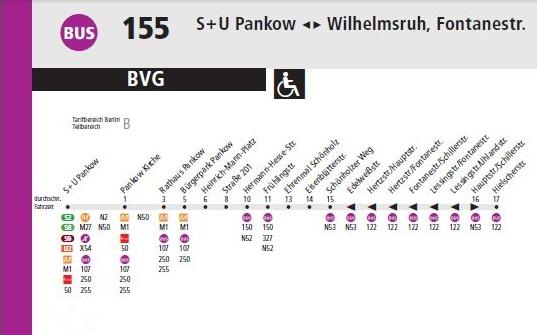 BVG Liniennetz :Bus155