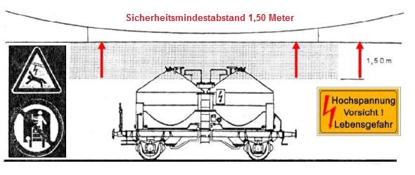 Oberleitung: Stromschlaggefahr!