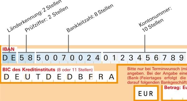 SEPA: Kontonummer mit IBAN. Prüfziffer, Bankleitzahl, Kontonummer und BIC-Code