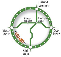 S-Bahn Ring Berlin