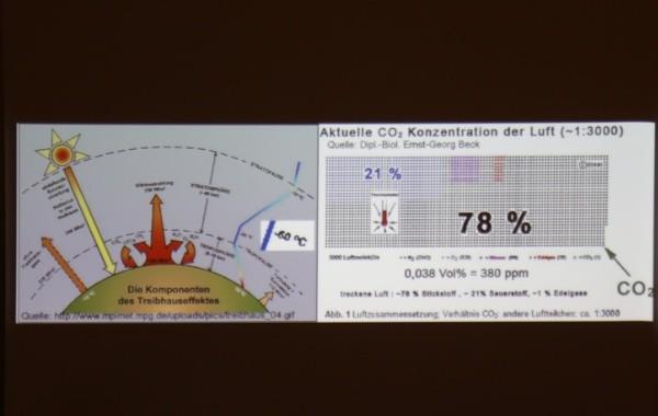 3. Forum zur Angemessenheit der energetischen Sanierung