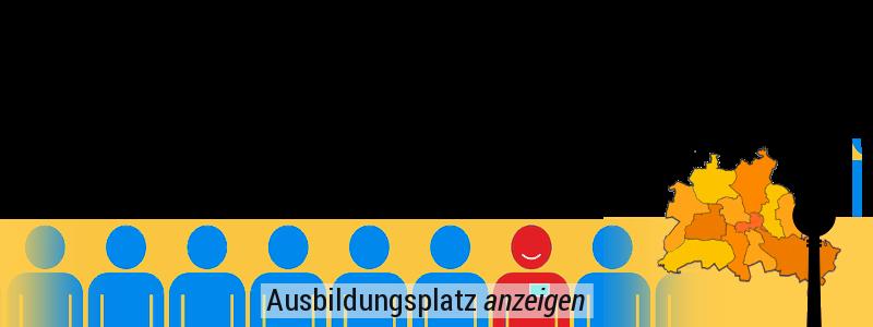 Berliner Bildungsmarkt