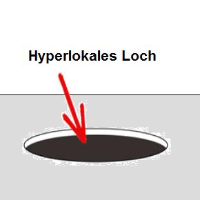 Das hyperlokale Loch - Glosse von Michael Springer