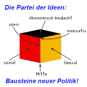Sozialliberale Partei