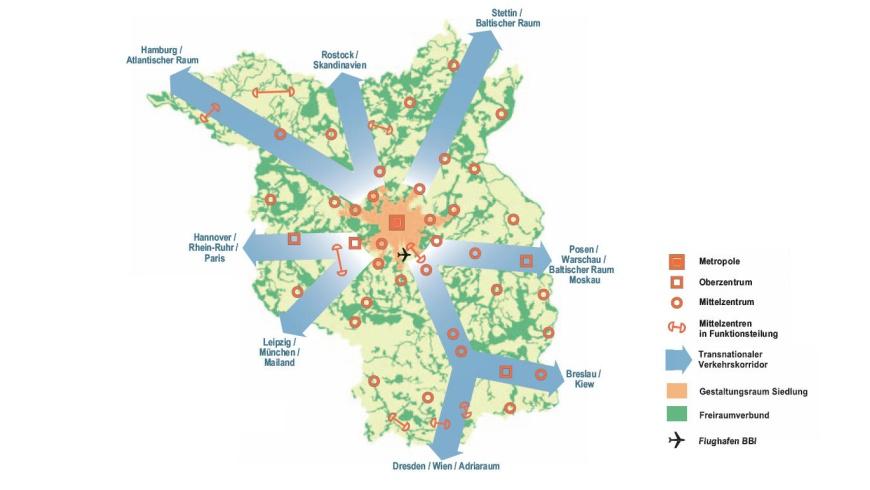 Gemeinsame Landesplanung Berlin-Brandenburg