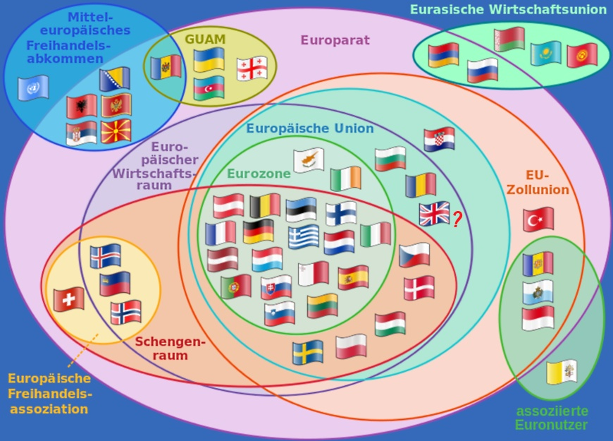 Überschneidung von Mitgliedschaften in europäischen Organisationen
