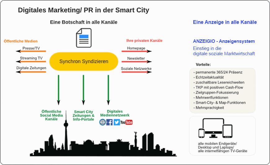 Digitale ZEITUNG für die Smart City