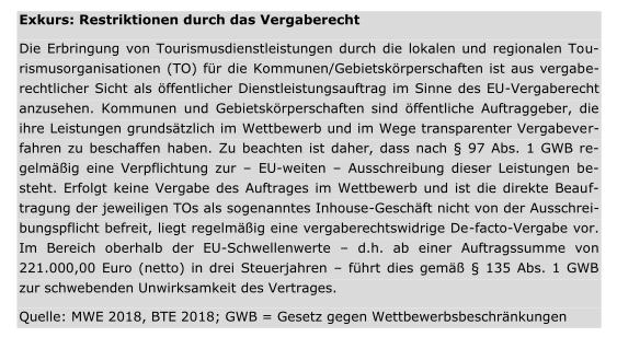 Exxkurs Vergaberecht BTE